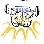 resilience muscles
